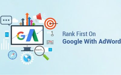 De ce ai nevoie de Google Adwords